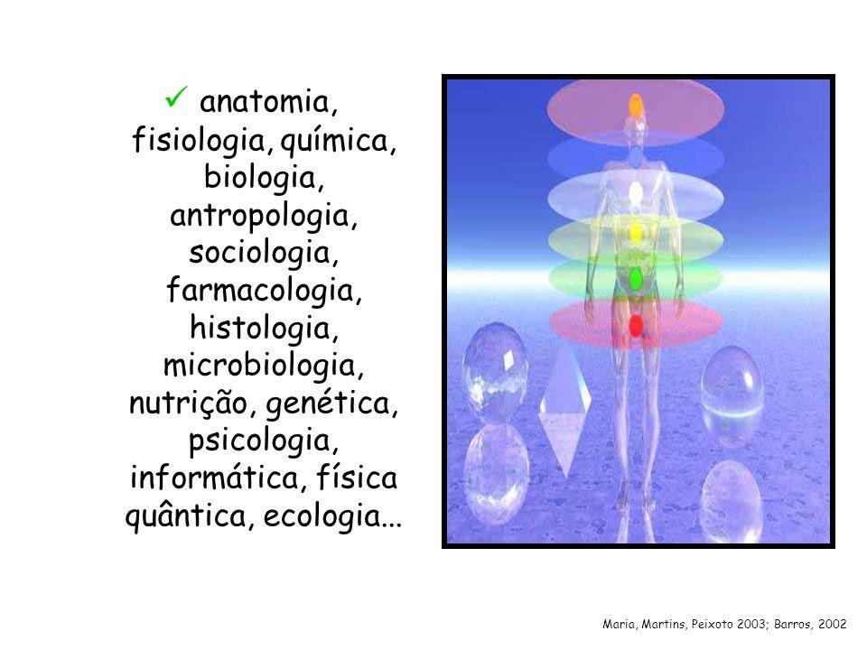 anatomia, fisiologia, química, biologia, antropologia, sociologia, farmacologia, histologia, microbiologia, nutrição, genética, psicologia, informática, física quântica, ecologia...