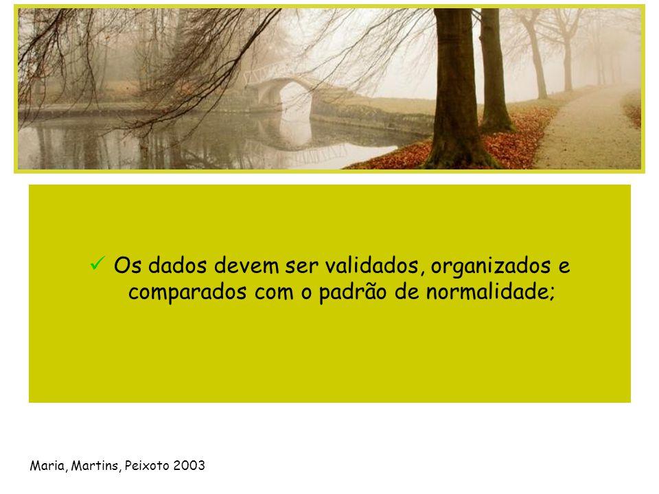 Os dados devem ser validados, organizados e comparados com o padrão de normalidade;