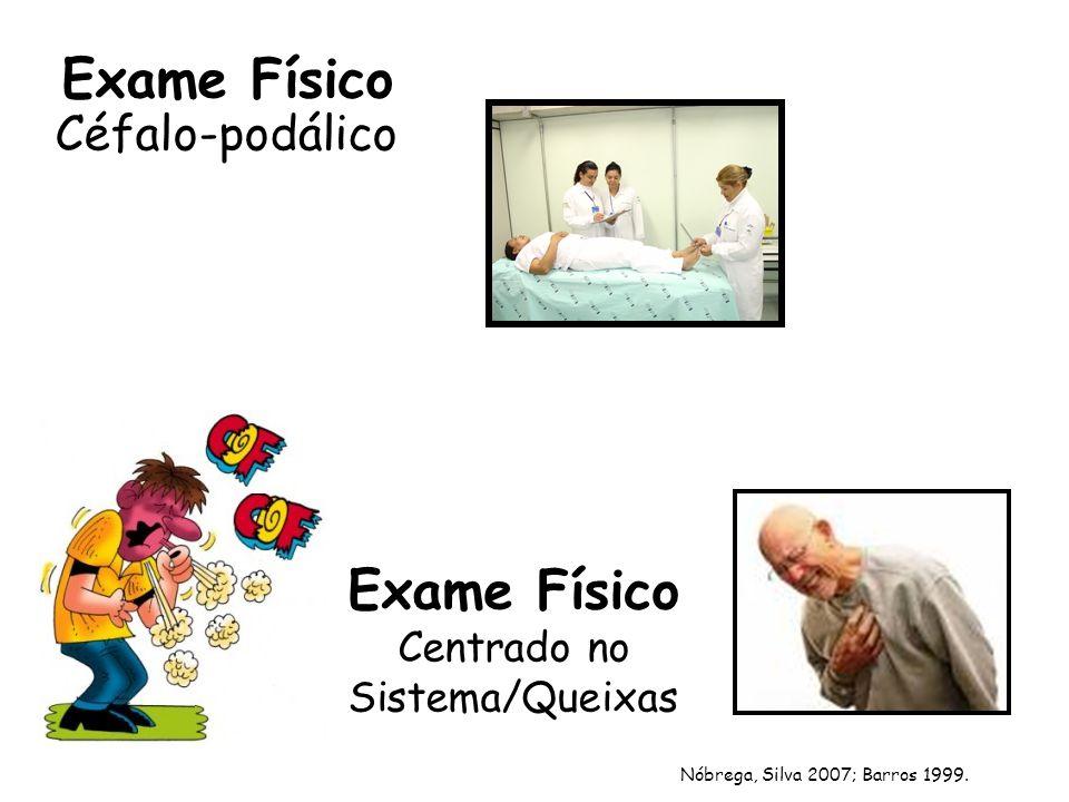 Exame Físico Centrado no Sistema/Queixas