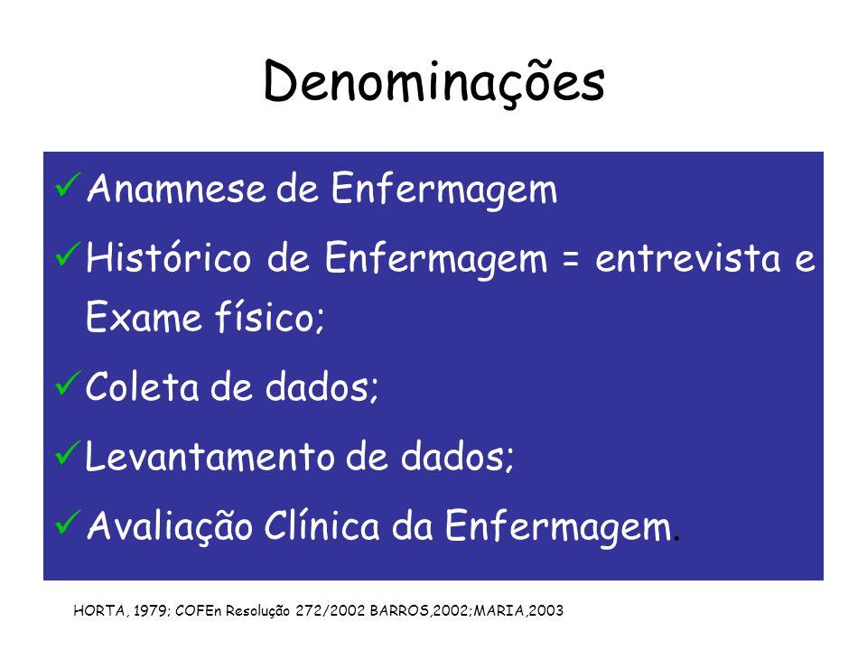 Denominações Anamnese de Enfermagem