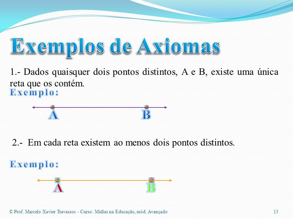 Exemplos de Axiomas A B A B