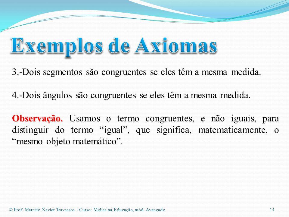 Exemplos de Axiomas 3.-Dois segmentos são congruentes se eles têm a mesma medida. 4.-Dois ângulos são congruentes se eles têm a mesma medida.