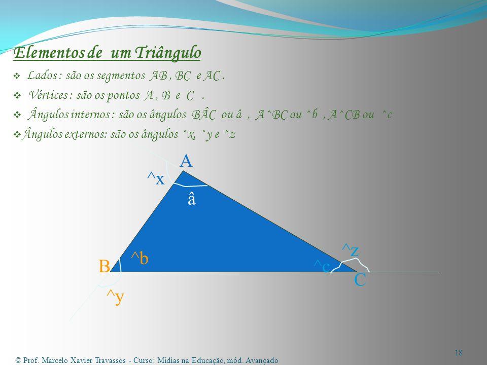 Elementos de um Triângulo
