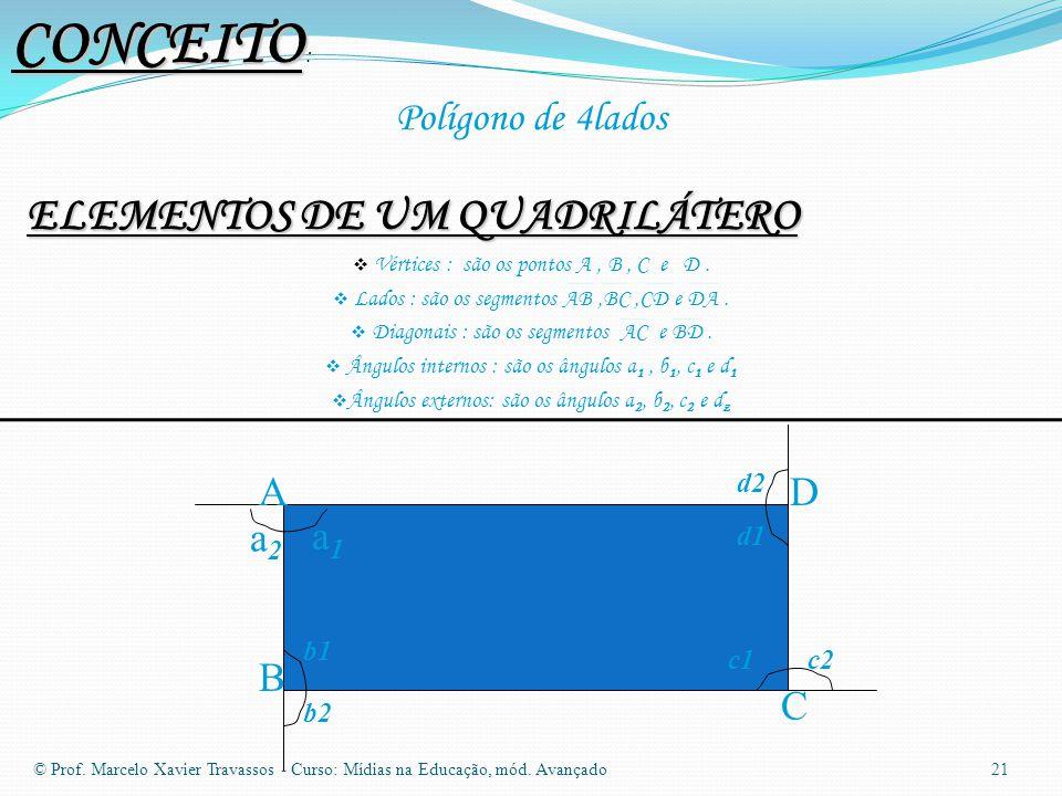 CONCEITO : Polígono de 4lados d2 A D a2 a1 d1 b1 c1 c2 B C b2