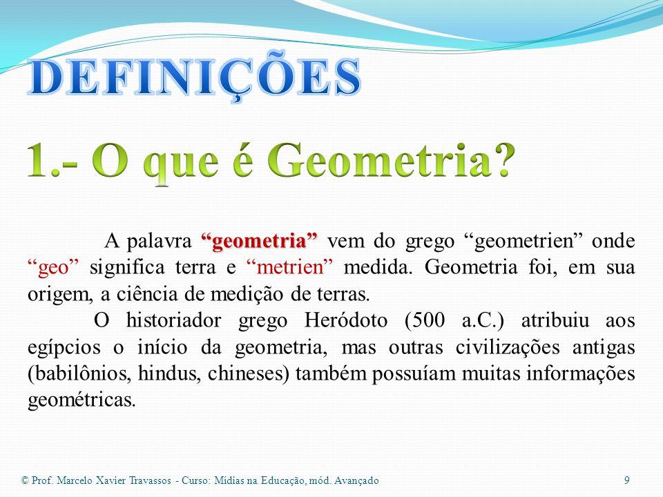 DEFINIÇÕES 1.- O que é Geometria