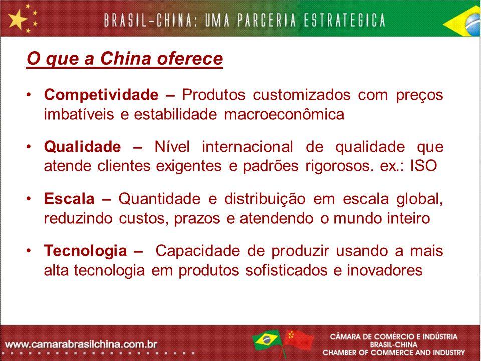O que a China oferece Competividade – Produtos customizados com preços imbatíveis e estabilidade macroeconômica.