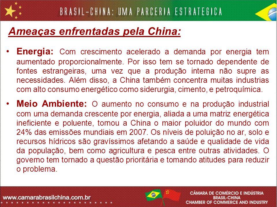 Ameaças enfrentadas pela China: