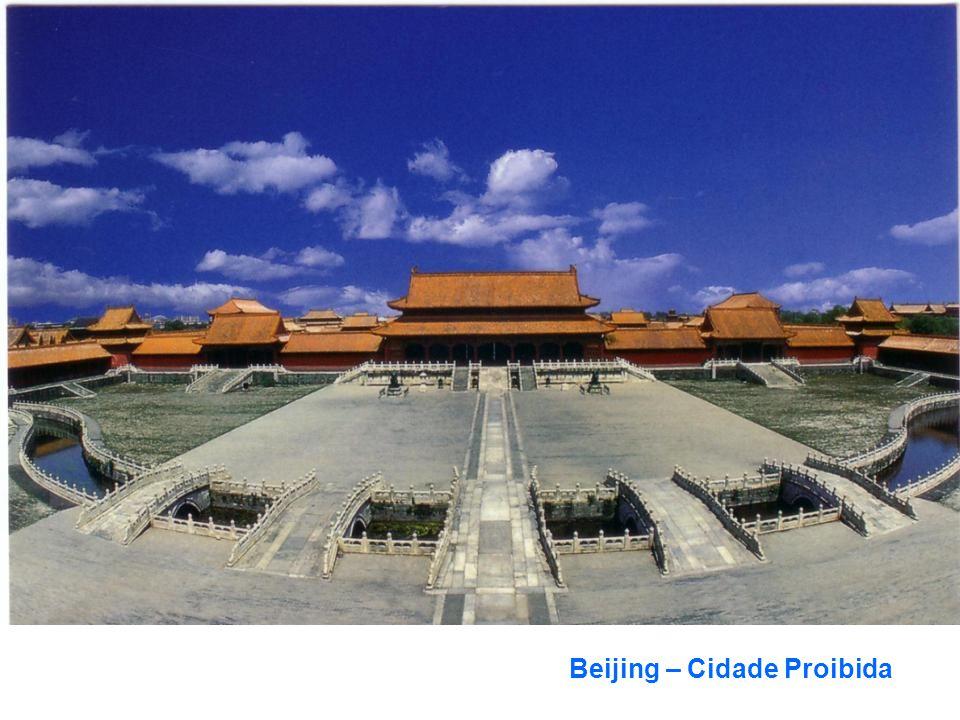Beijing – Cidade Proibida