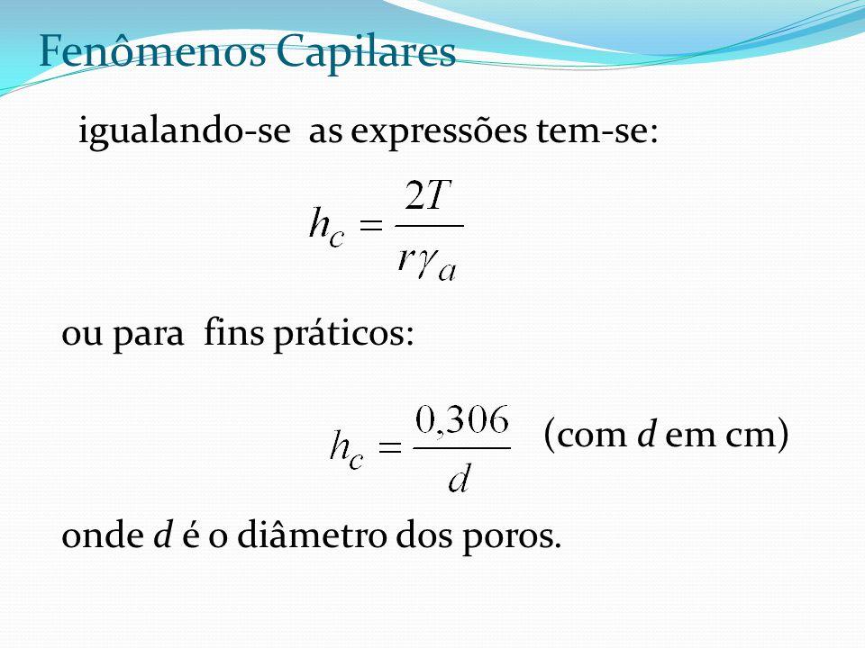 Fenômenos Capilares igualando-se as expressões tem-se: ou para fins práticos: (com d em cm) onde d é o diâmetro dos poros.