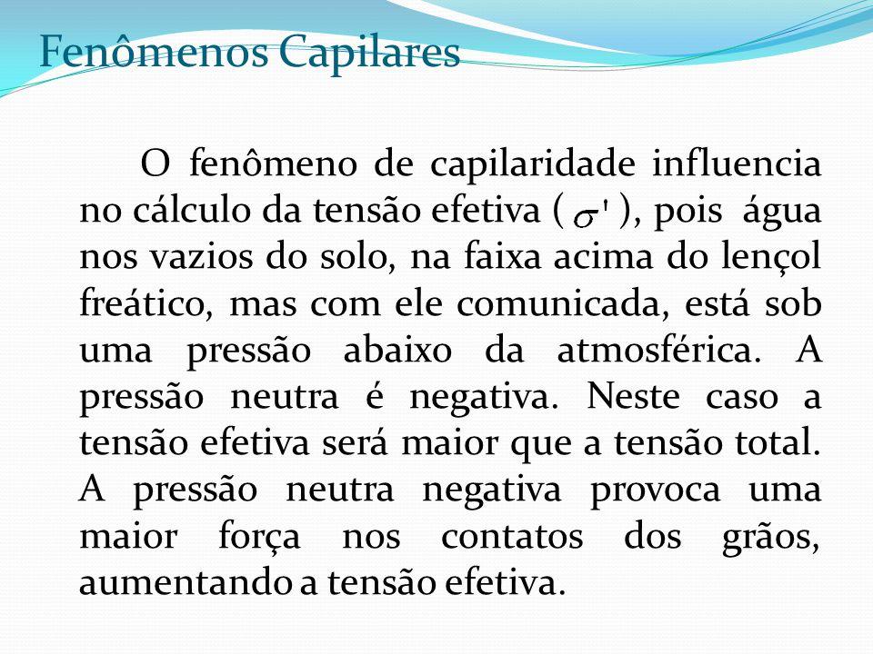 Fenômenos Capilares