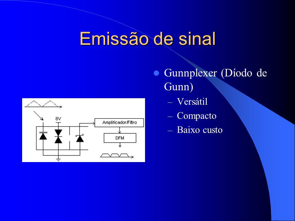 Emissão de sinal Gunnplexer (Díodo de Gunn) Versátil Compacto