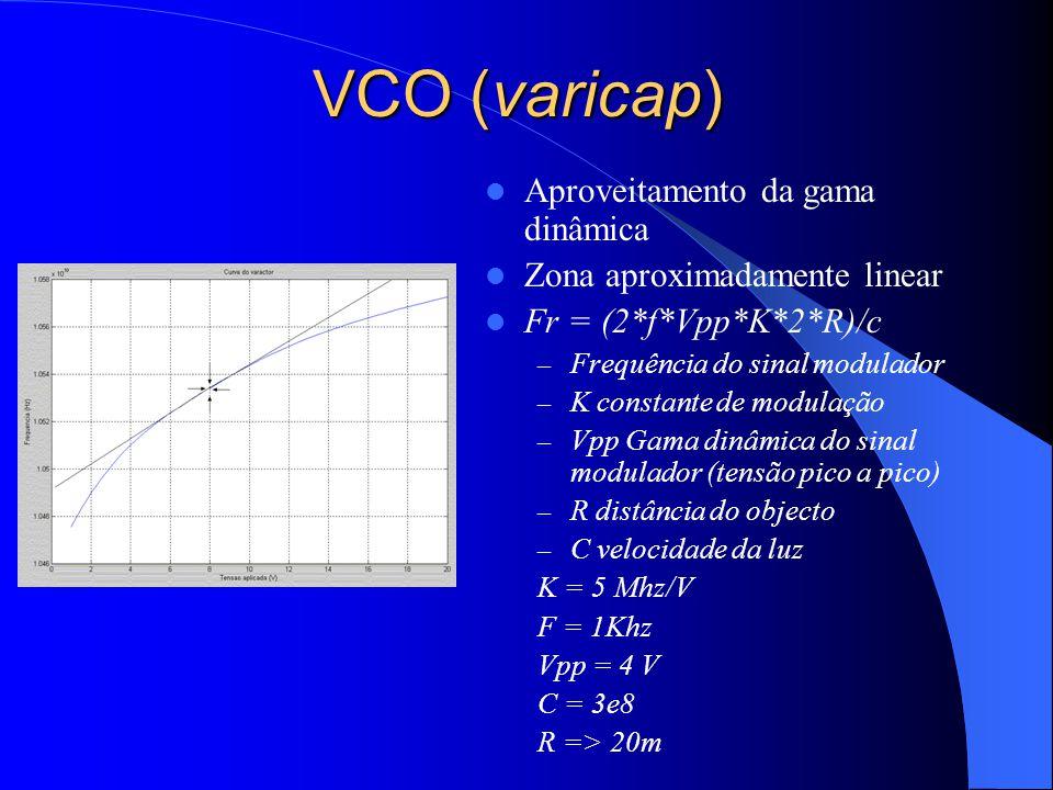 VCO (varicap) Aproveitamento da gama dinâmica