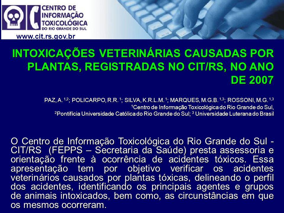 www.cit.rs.gov.br INTOXICAÇÕES VETERINÁRIAS CAUSADAS POR PLANTAS, REGISTRADAS NO CIT/RS, NO ANO DE 2007.