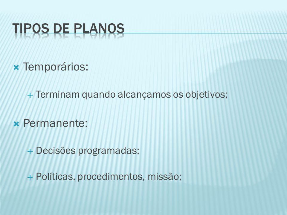 Tipos de planos Temporários: Permanente: