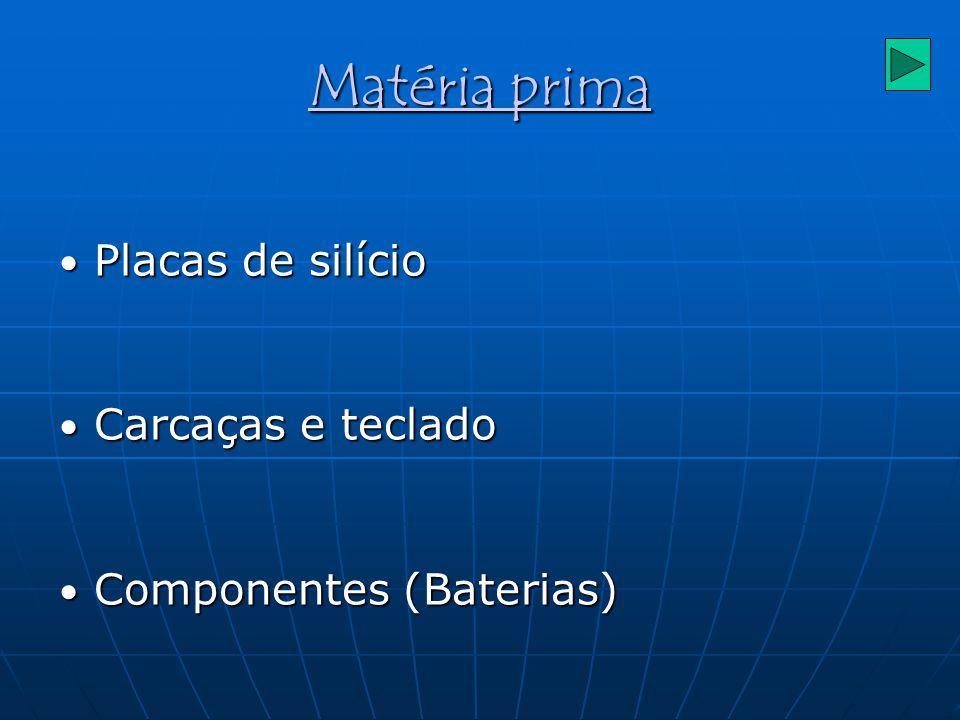 Matéria prima ● Placas de silício ● Carcaças e teclado