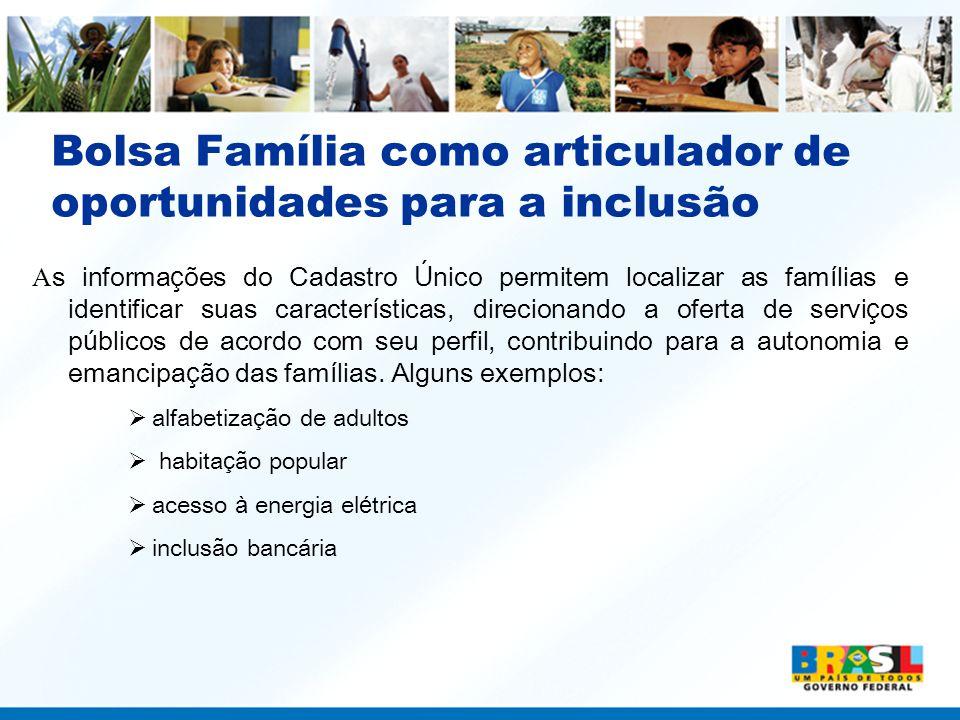 Bolsa Família como articulador de oportunidades para a inclusão