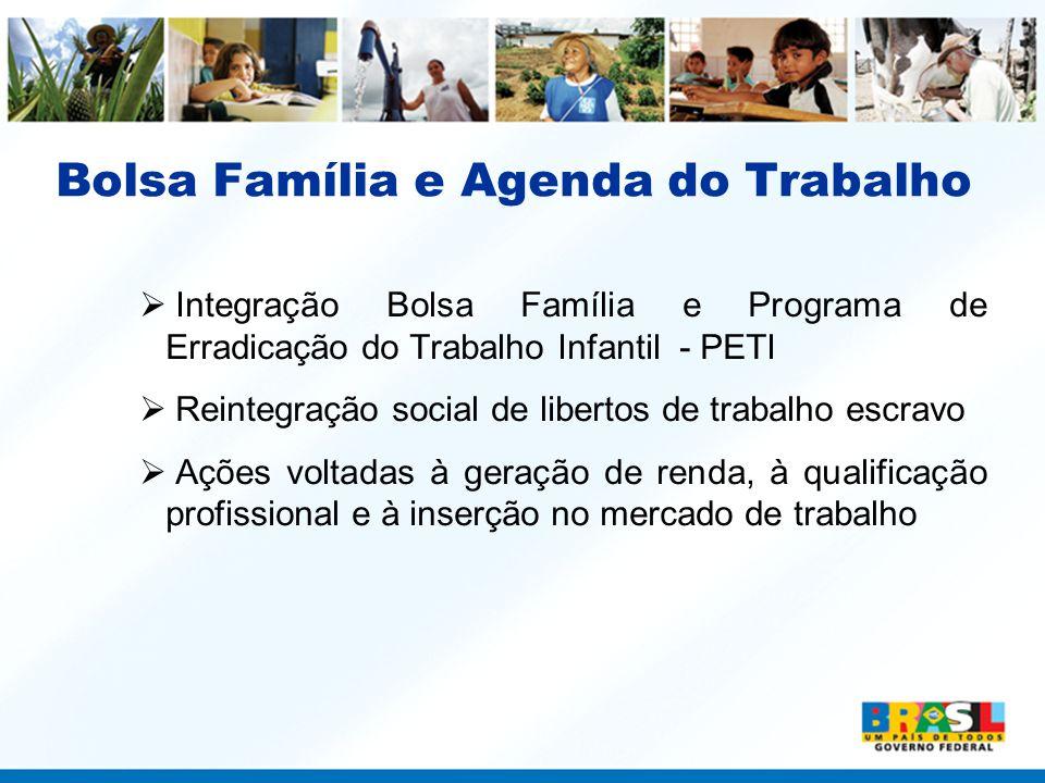 Bolsa Família e Agenda do Trabalho