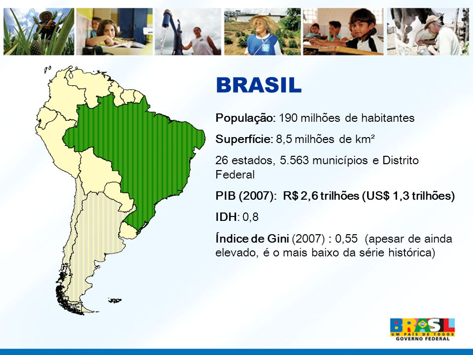 BRASIL População: 190 milhões de habitantes