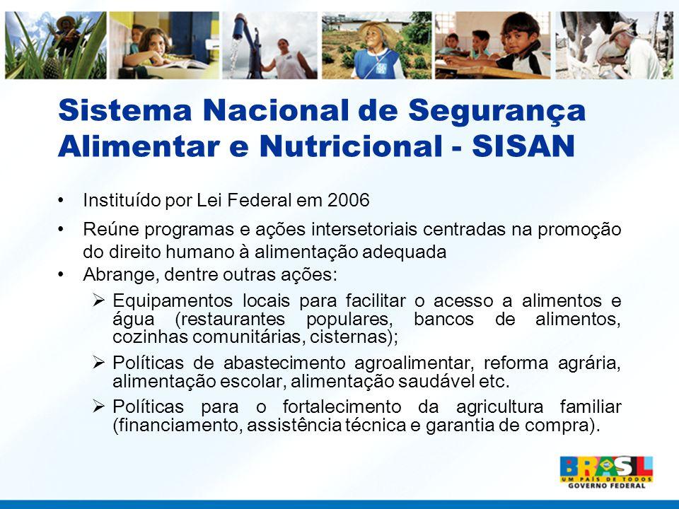 Sistema Nacional de Segurança Alimentar e Nutricional - SISAN