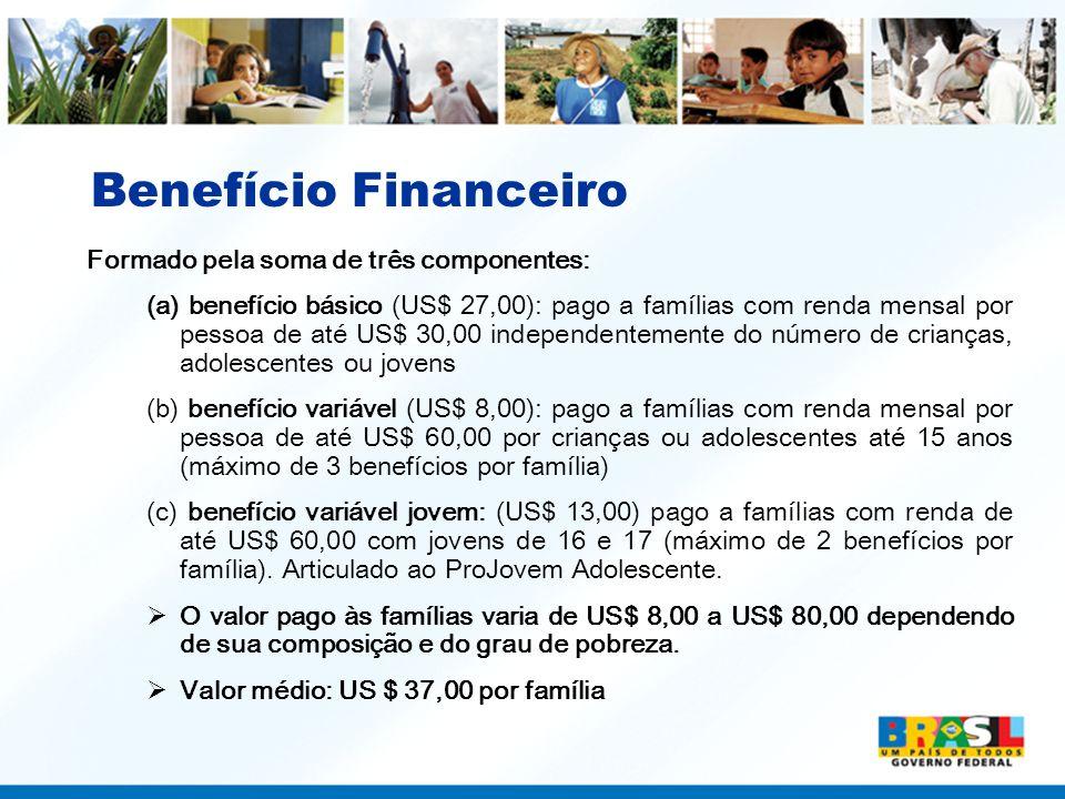 Benefício Financeiro Formado pela soma de três componentes: