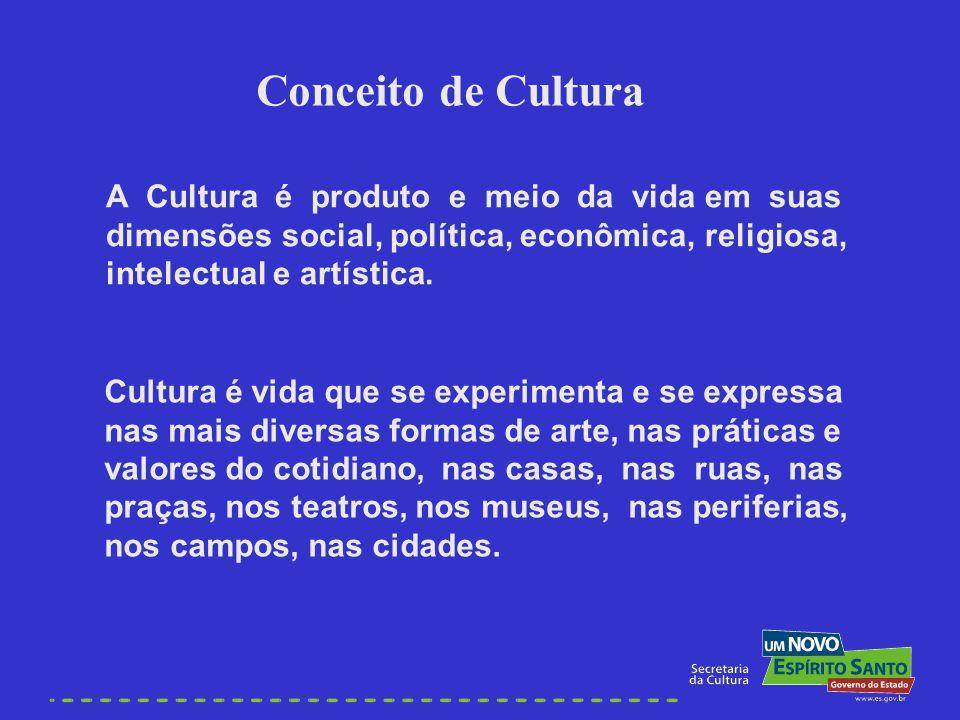 Conceito de Cultura A Cultura é produto e meio da vida em suas