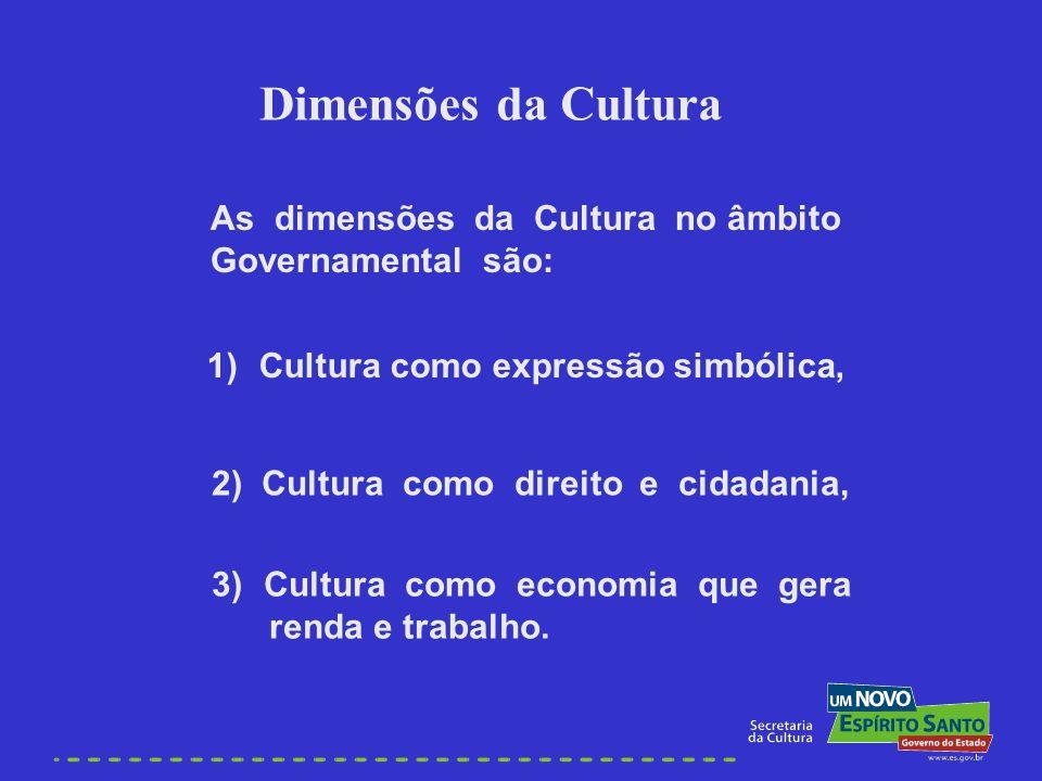 Cultura como expressão simbólica,