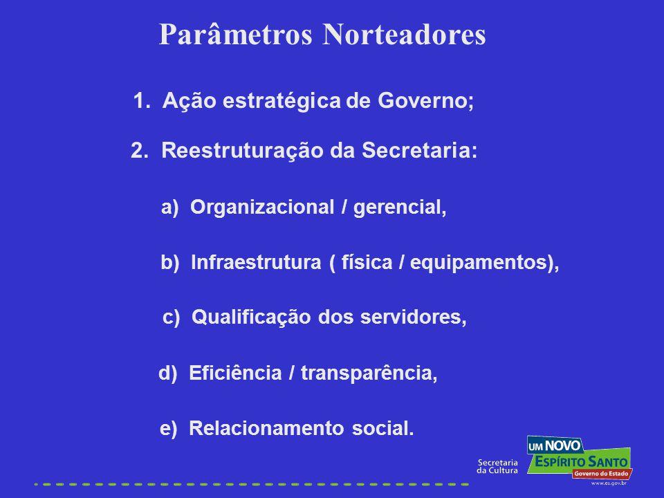 Parâmetros Norteadores