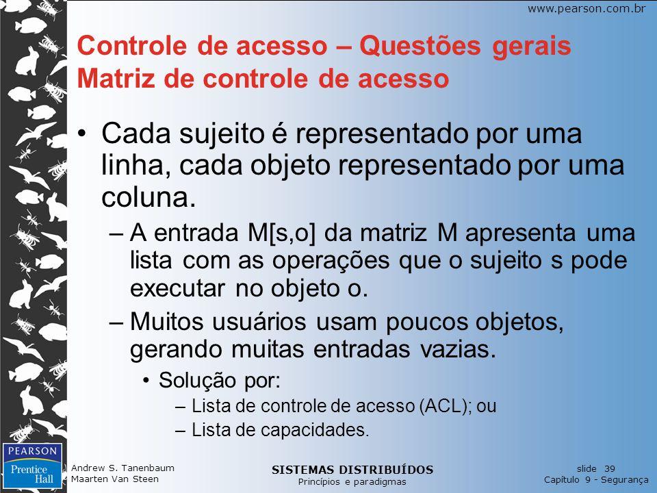 Controle de acesso – Questões gerais Matriz de controle de acesso