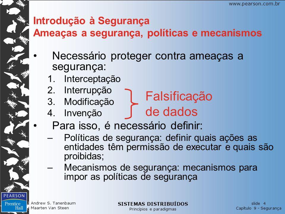 Introdução à Segurança Ameaças a segurança, políticas e mecanismos