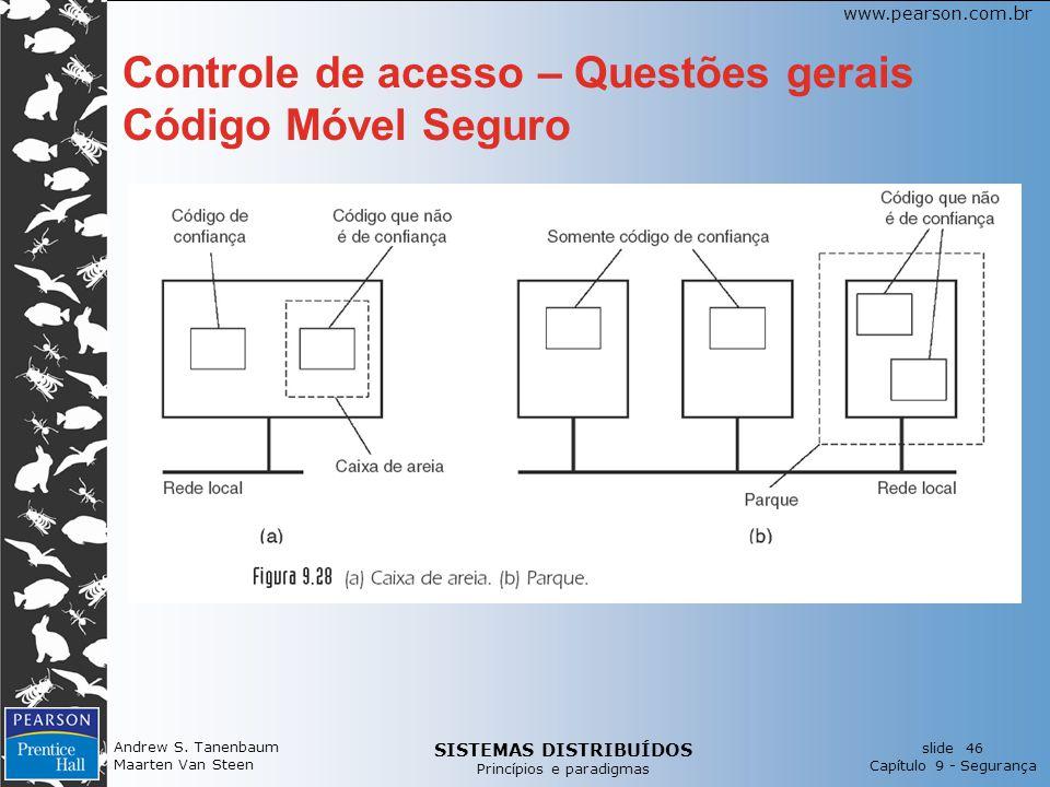 Controle de acesso – Questões gerais Código Móvel Seguro