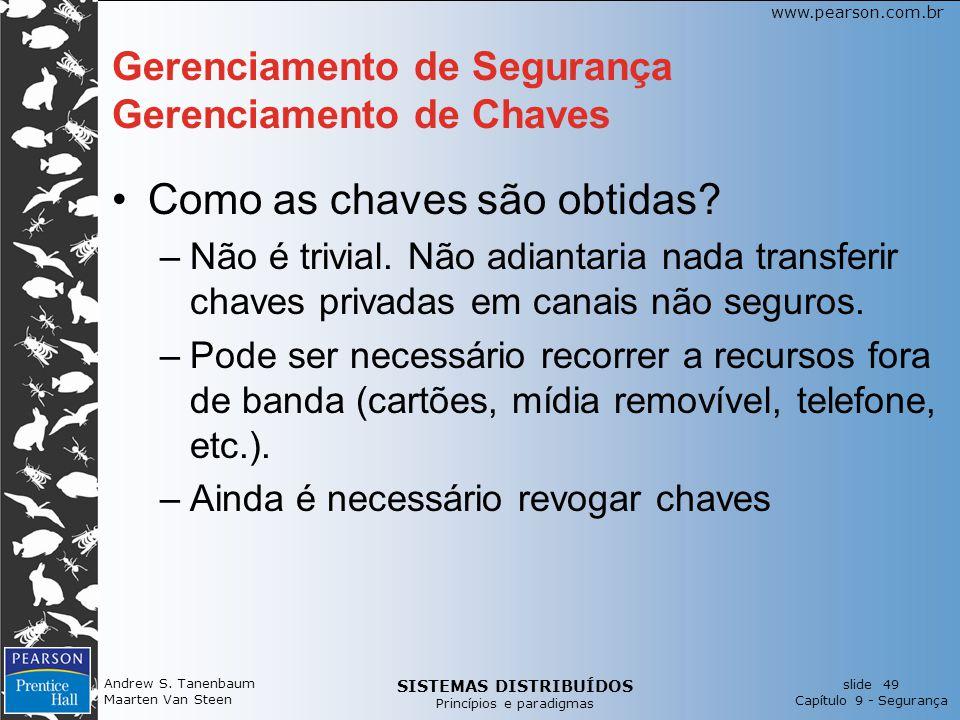 Gerenciamento de Segurança Gerenciamento de Chaves