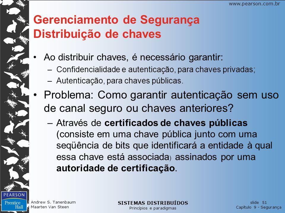 Gerenciamento de Segurança Distribuição de chaves