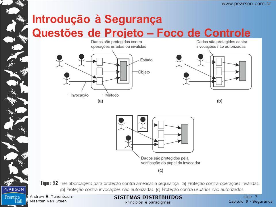 Introdução à Segurança Questões de Projeto – Foco de Controle