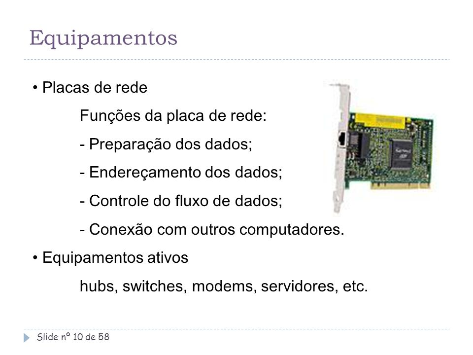 Equipamentos Placas de rede Funções da placa de rede: