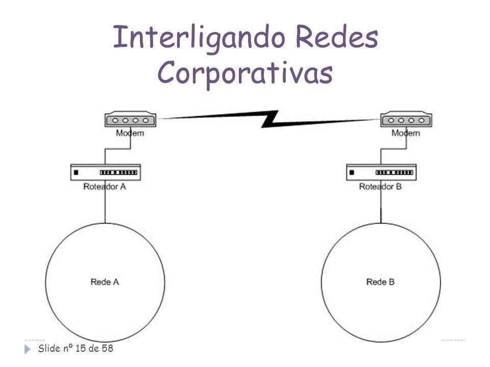 Interligando Redes Corporativas