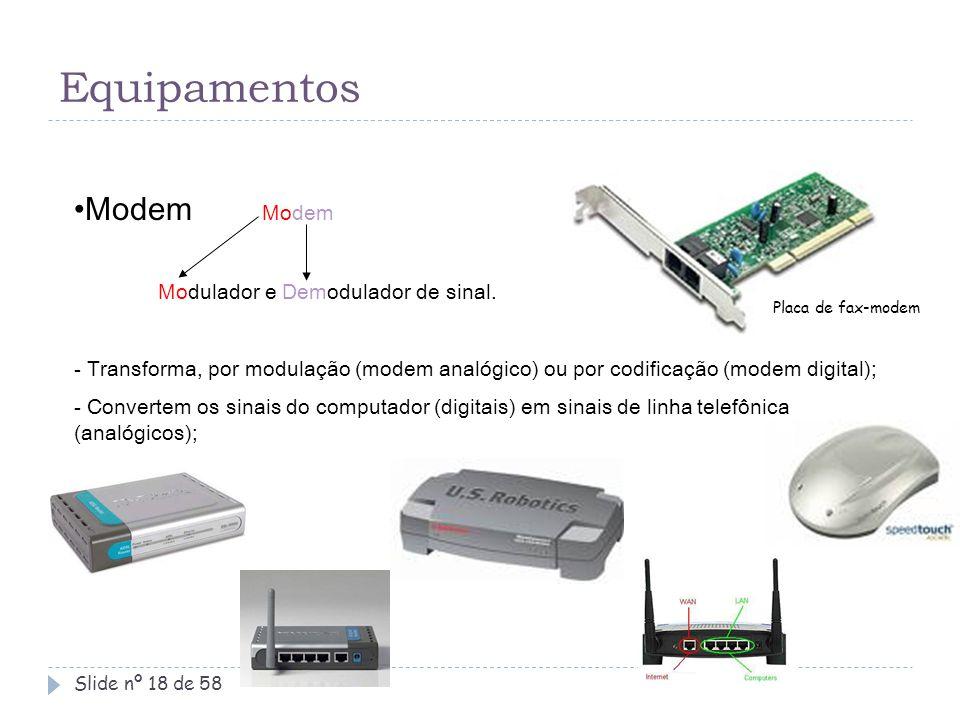 Equipamentos Modem Modem Modulador e Demodulador de sinal.