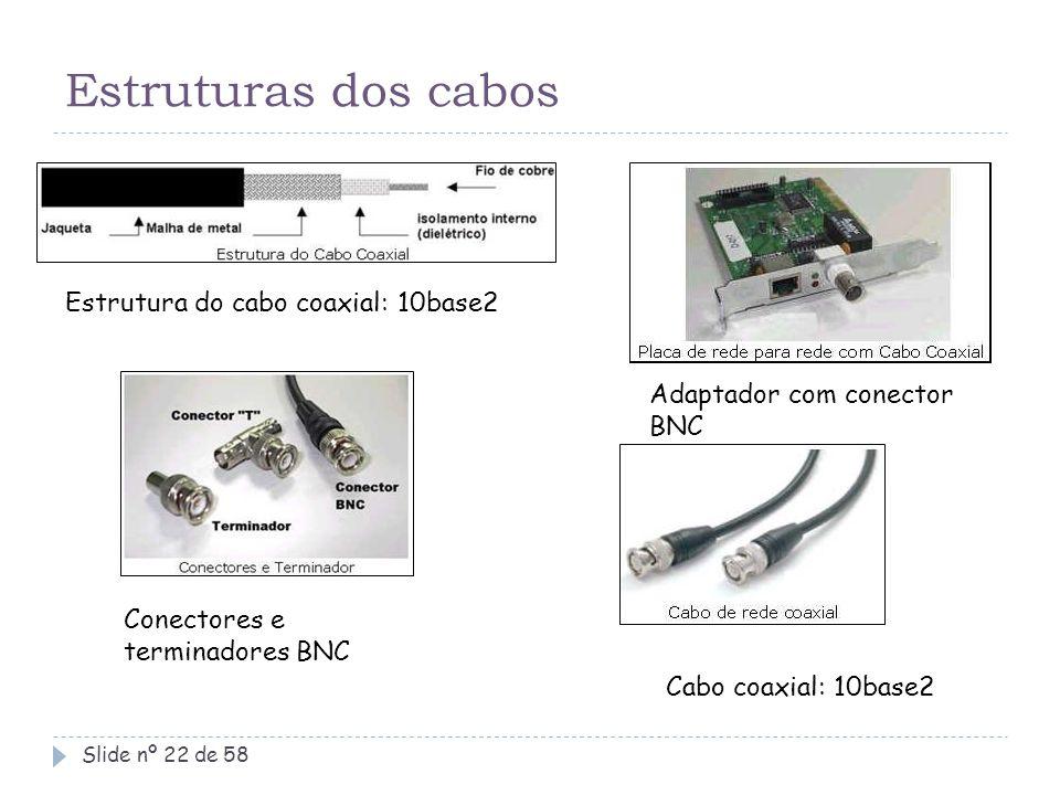 Estruturas dos cabos Estrutura do cabo coaxial: 10base2