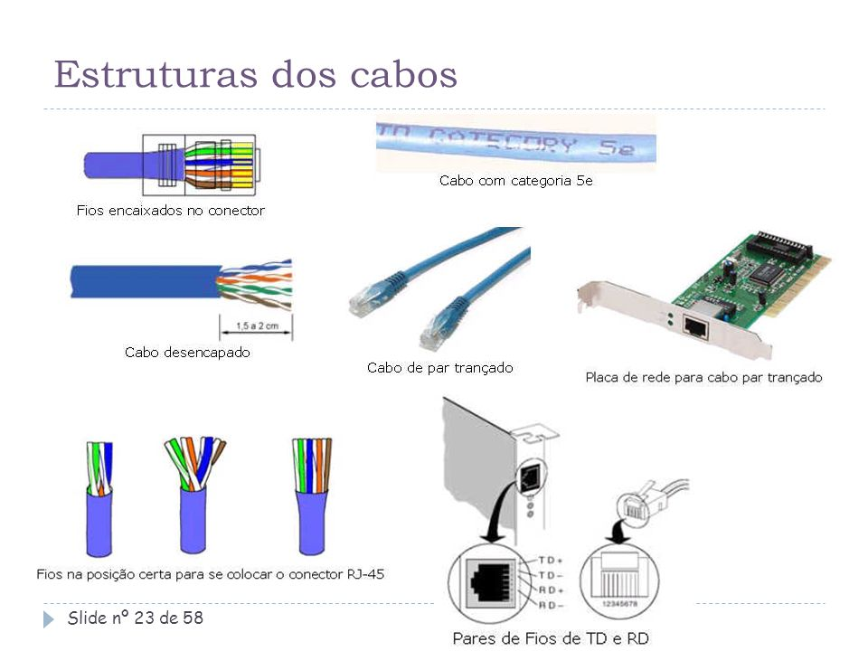 Estruturas dos cabos