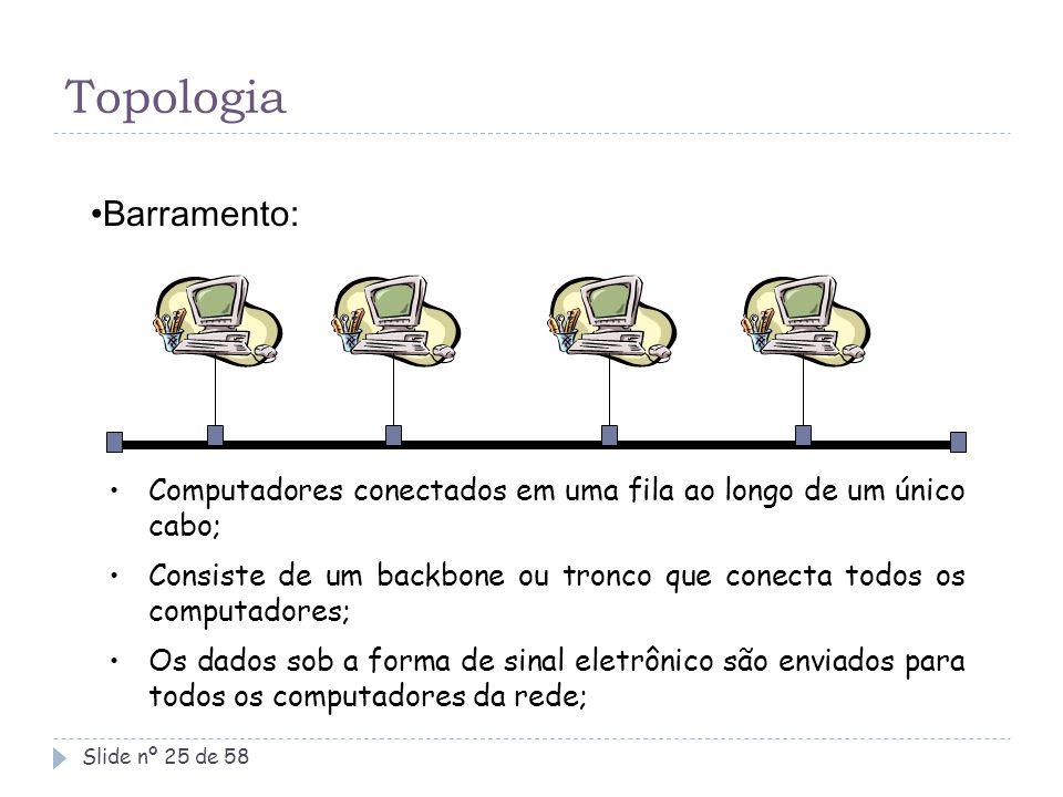 Topologia Barramento: