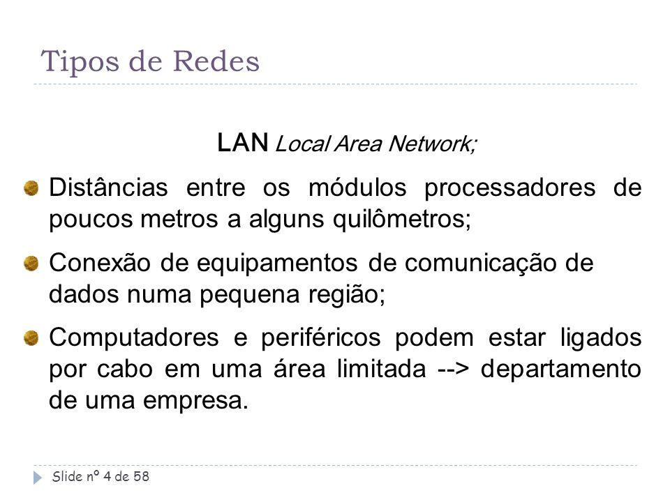 LAN Local Area Network;