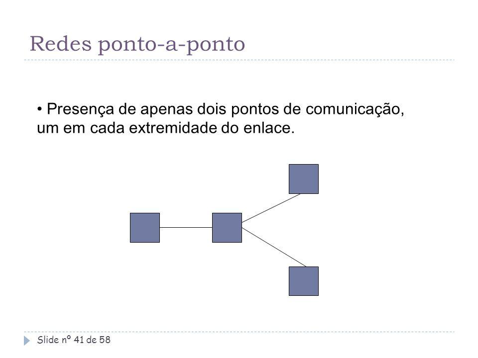 Redes ponto-a-ponto Presença de apenas dois pontos de comunicação, um em cada extremidade do enlace.