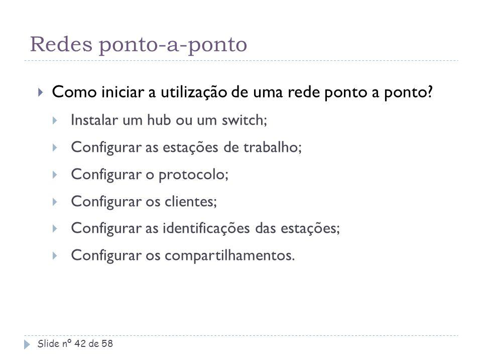 Redes ponto-a-ponto Como iniciar a utilização de uma rede ponto a ponto Instalar um hub ou um switch;