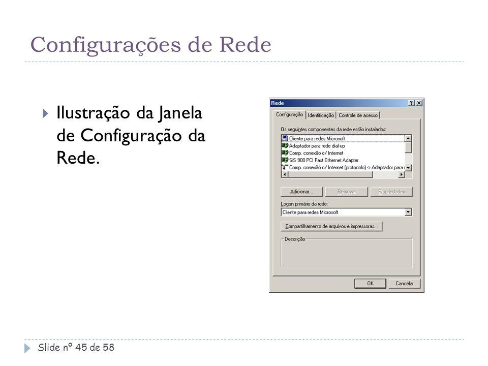Configurações de Rede Ilustração da Janela de Configuração da Rede.