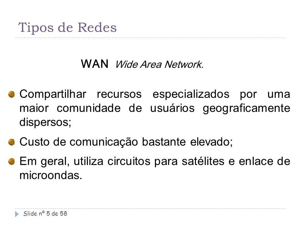 Tipos de Redes WAN Wide Area Network. Compartilhar recursos especializados por uma maior comunidade de usuários geograficamente dispersos;