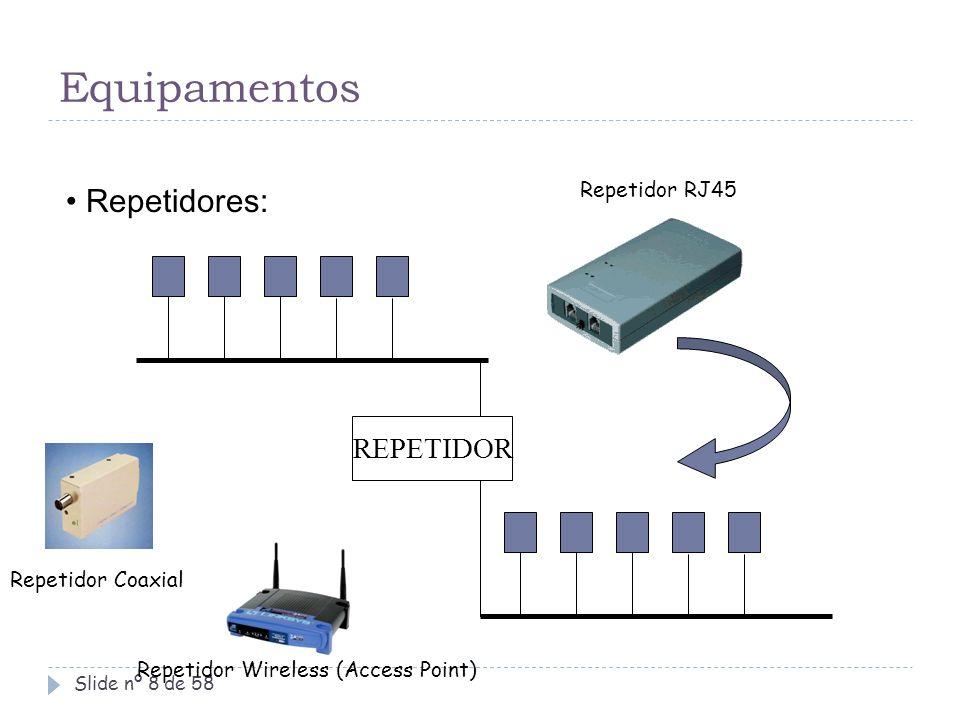 Equipamentos Repetidores: REPETIDOR Repetidor RJ45 Repetidor Coaxial