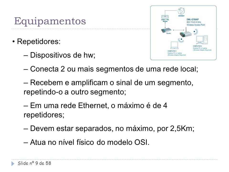 Equipamentos Repetidores: Dispositivos de hw;