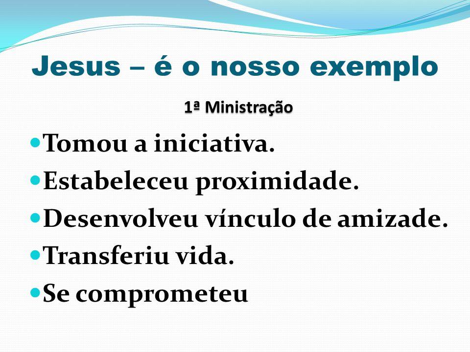 Jesus – é o nosso exemplo 1ª Ministração