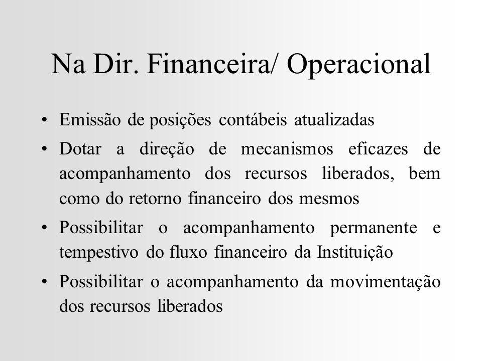 Na Dir. Financeira/ Operacional