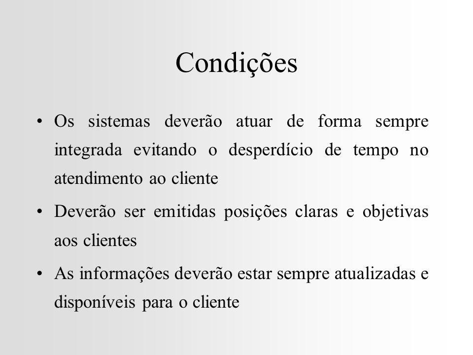 Condições Os sistemas deverão atuar de forma sempre integrada evitando o desperdício de tempo no atendimento ao cliente.