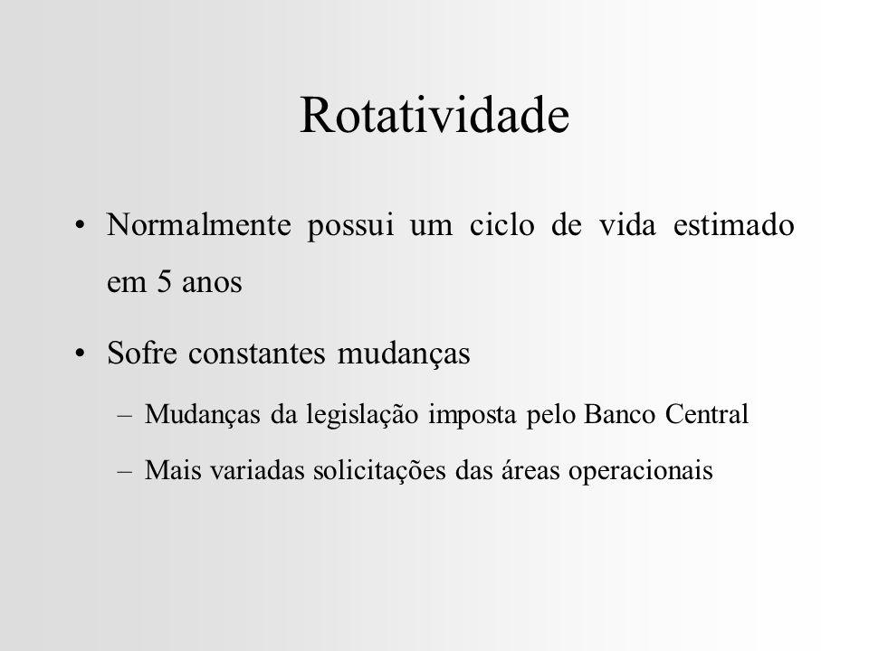Rotatividade Normalmente possui um ciclo de vida estimado em 5 anos